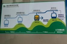 Gondola Map